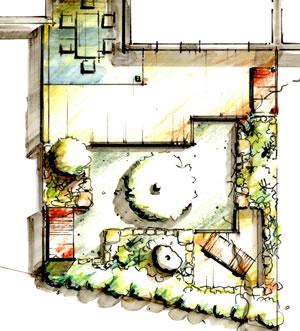 Gartenplanung Skizze
