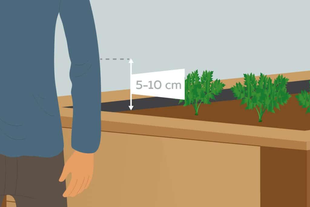Hochbeet-Höhe mit Ellenbogen-Methode bestimmen